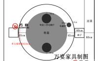 火锅桌圆桌尺寸的设计的理论分析