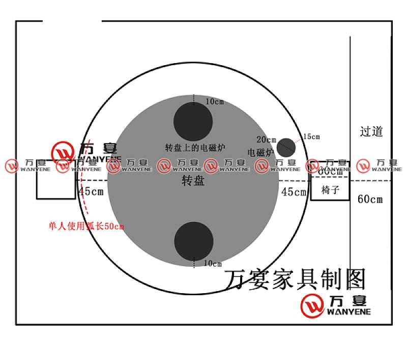 火锅桌圆桌尺寸的设计的理论分析图